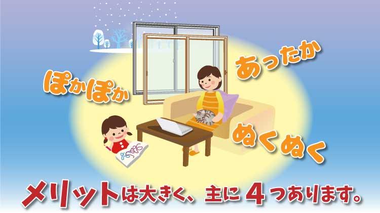 内窓(うちまど)