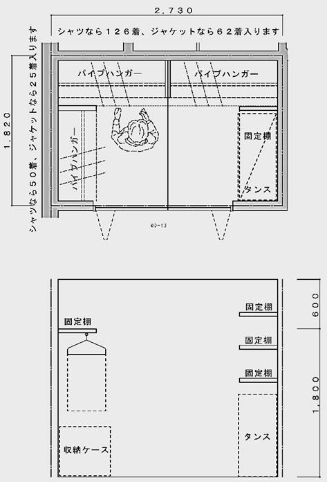 練馬区の衣装部屋のサイズ