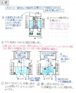 プラス思考型二世帯住宅