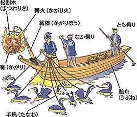 鵜飼開き日本文化