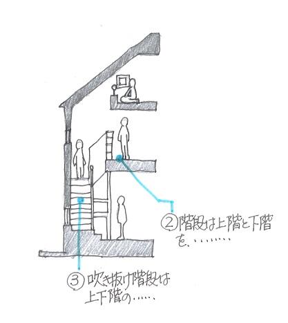 上下階を繋ぐ階段