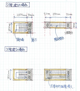 階段と廊下の関係