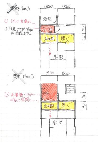 和室と床の間 悪例
