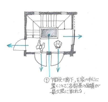 練馬の家の臍階段