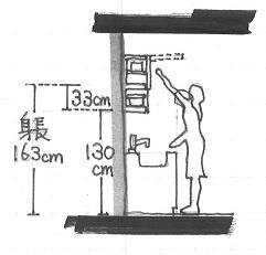 練馬のキッチン吊戸棚