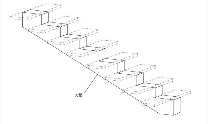 力桁階段構造 練馬