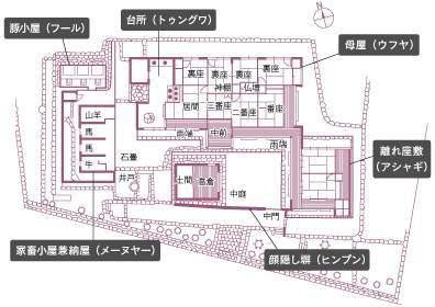 中村家住宅敷地図