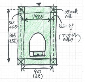 トイレの最小限寸法