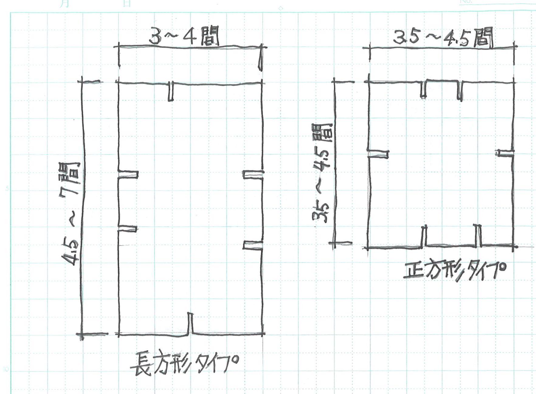 シンプルな直方体