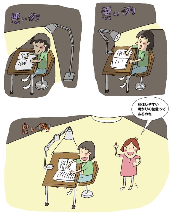 明かりの使い方