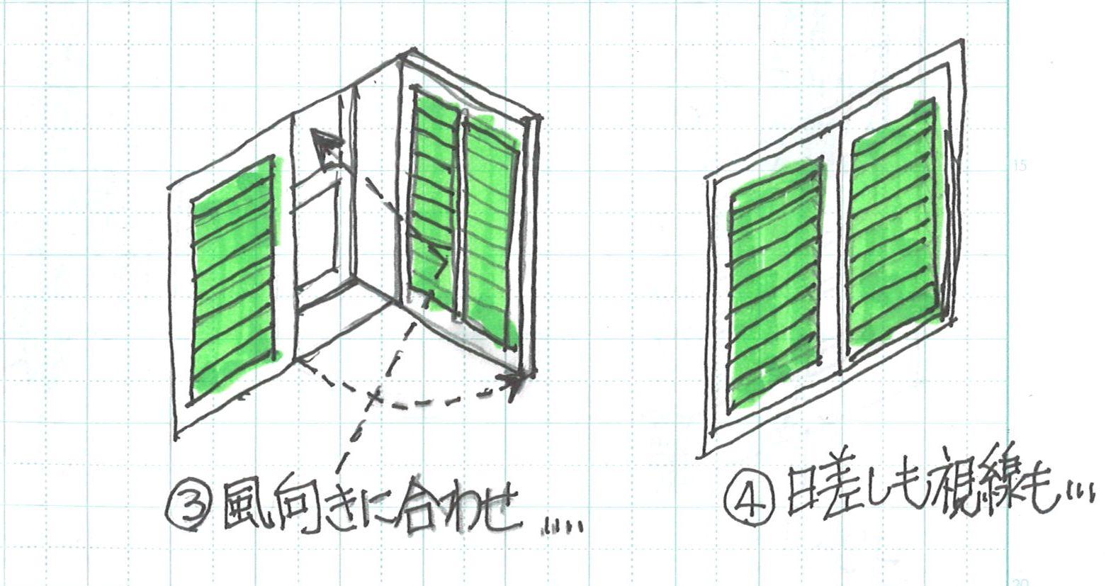 ガラリ窓の機能