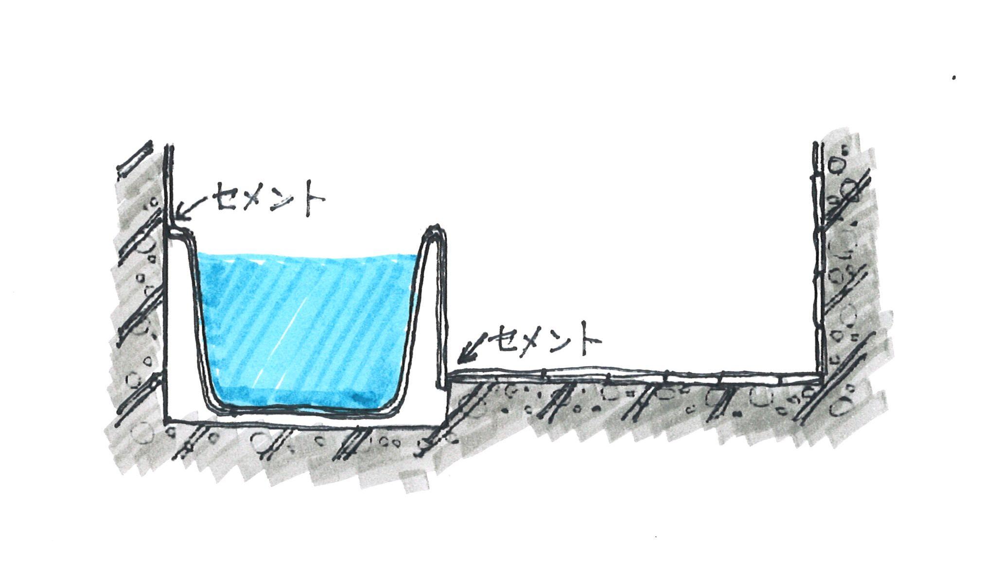 在来工法の浴室