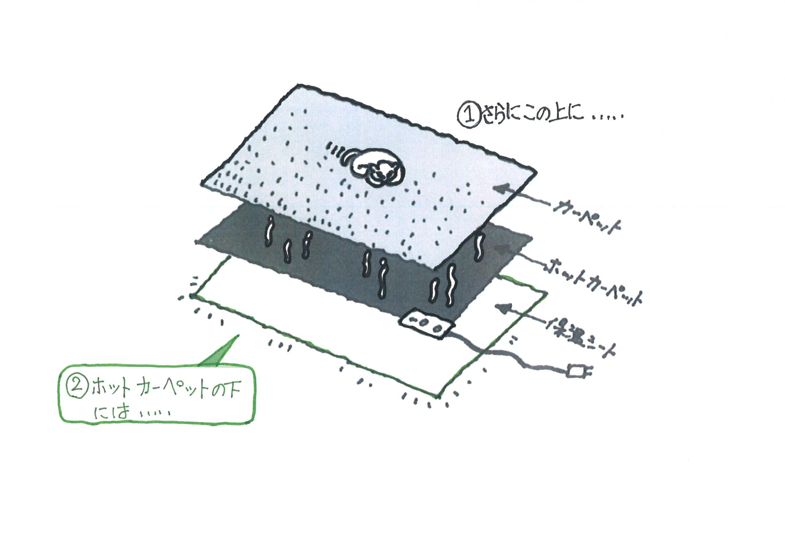 断熱保温シート